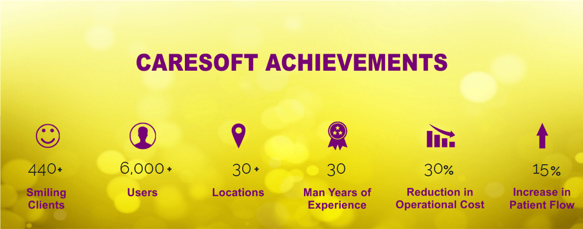 Caresoft Achievements